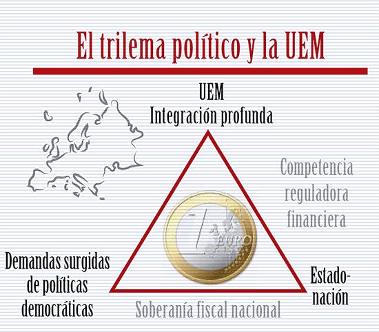 mon-empresarial-004-trilema-castellano