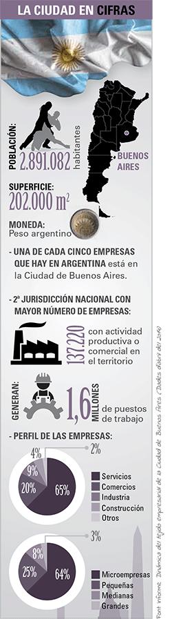 mon-empresarial-004-ciudad-cifras