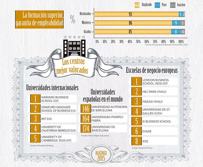 mon-empresarial-005-formacion-infografia