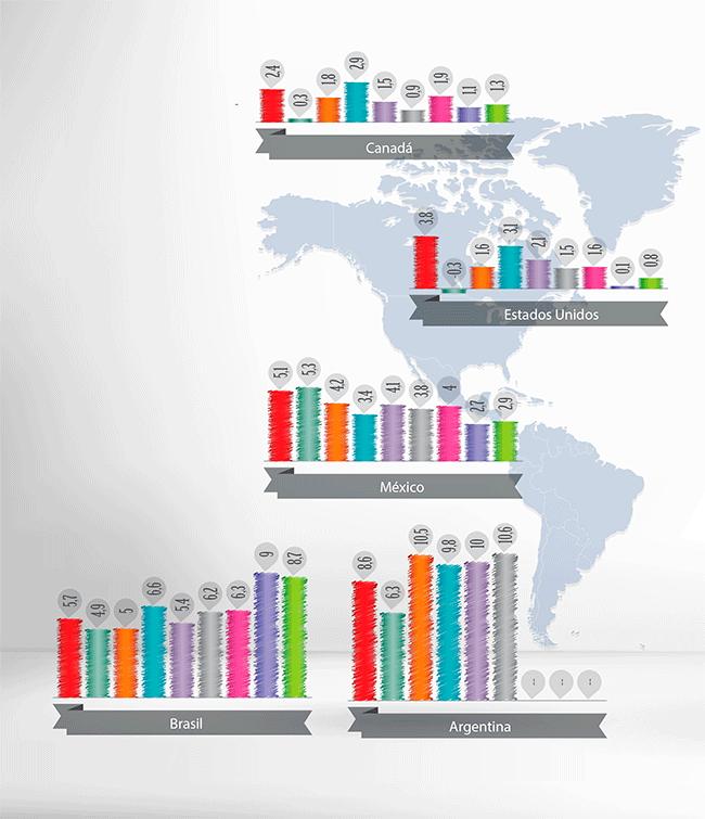 mon-empresarial-006-mapa-mundo-tipos-interes-bajas-inflaciones-001